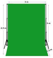 Green Screen UK | Backdropsource UK